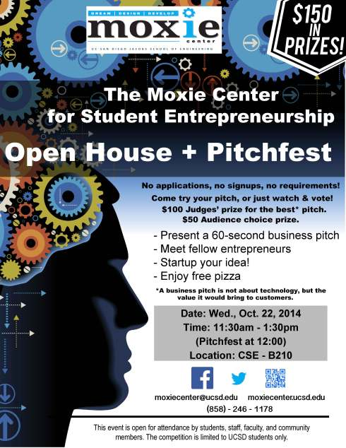 OpenHouse-Pitchfest