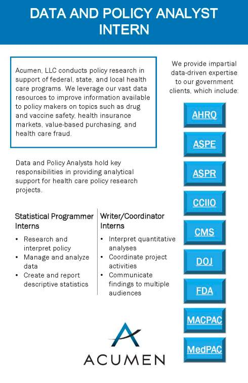 AcumenLLC_Data_and_Policy_Analyst_Intern_Page_1