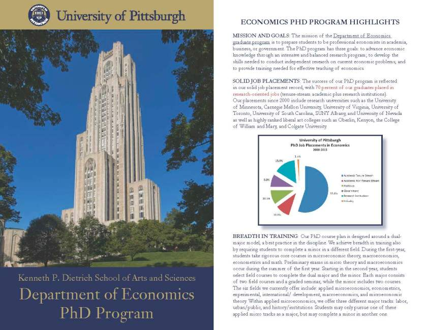 University of Pittsburgh Department of Economics PhD Program.jpg