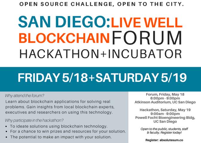 Blockchain May 18 - 19.png
